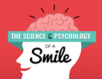 Science of a Smile Infographic