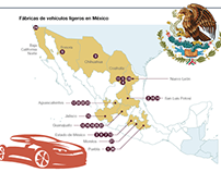 Automotive industry in México