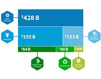UX/UI (Interactive infographic)
