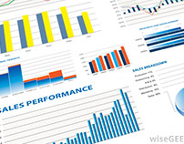 Common Financial Performance Indicators