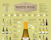 1804 White Wine Infographic Poster