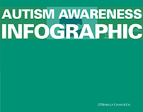 Autism Awareness Infographic
