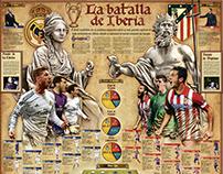 The iberian battle: Champions League final 2014