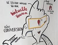 Bundesverband Fertighauswelt Innovation Cycle Workshop