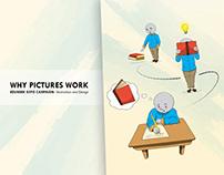 Why Pictures Work - Eduweek Expo