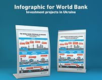 Infographics for World Bank