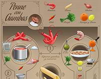 Diavoletto Piadino Recipes
