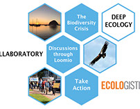 Deep Ecology Collaboratory to Explore Ecology