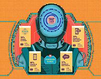Espacio Digital 2017 [Infographics]