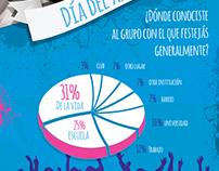 Infografía Día del Amigo para Eventbrite