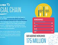 Social Chain - Media Pack