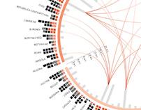 Confronto globale sullo spreco alimentare - Infografica