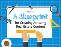 Blueprint for Real Estate Content Infographic