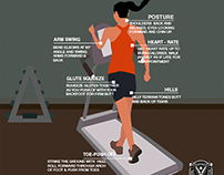 Infographic Posters for Versatile Gym