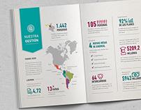 Informe de Gestión. Unidad de Conocimiento, 2016.
