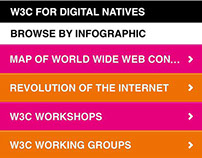 WORLD WIDE WEB CONSORTIUM FOR DIGITAL NATIVES
