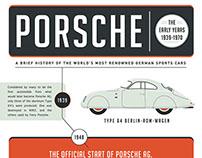 Porsche infographic