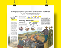 Scaling appropiate agricultural mechanization worldwide