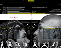 Pacquiao-Mayweather infographic