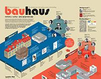 2019_03 Bauhaus 100 Years Anniversary