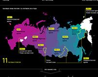 Rambler&Co — Infographics