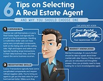 How to Hire a Real Estate Market Agent:Caleb Coker Fort
