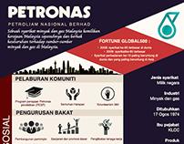 [Petronas] • Infographic Design