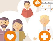 Pharmaceutical infographics for Explainer Video