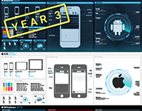 Designing for Mobile Infograph