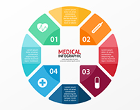 Free Medical Infographic Design