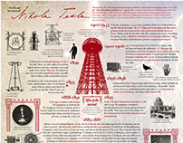 Nikola Tesla (poster)