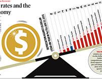 Dollar Against World Currencies