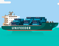 Unifeeder explainer video