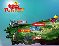 Discover Turkey - Travel and Tourism