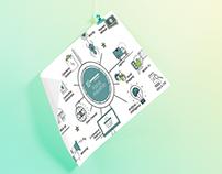 E-Commerce Main Design 2016