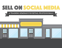 Sell on Social Media Post Card