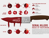 Serial Killers- An Infographic