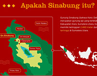 Sinabung Eruption Infographic