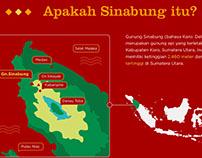 Sinabung Eruption Infographic