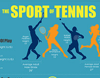 Tennis Infographic