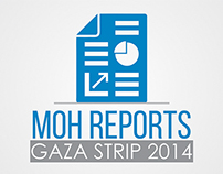 Infographics of MOH Reports 2014