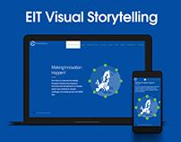 EIT Visual Storytelling