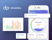 Smogdog - Air quality mobile app