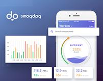 Smogdog - Air quality mobile app