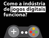 Indústria de Jogos Digitais
