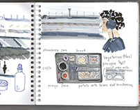 Sketchbook from Thai travel