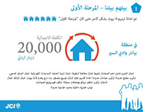 بيتهم بيتنا House renovation for poor people project