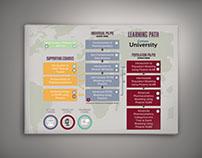 Certara University Infographic