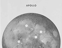 'Apollo' and 'Mars' prints by Daniel Freytag