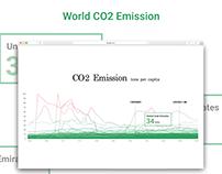 CO2 Emission Data Visualization